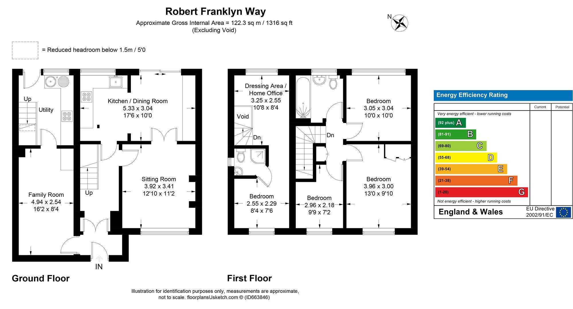 details of 7 RFW